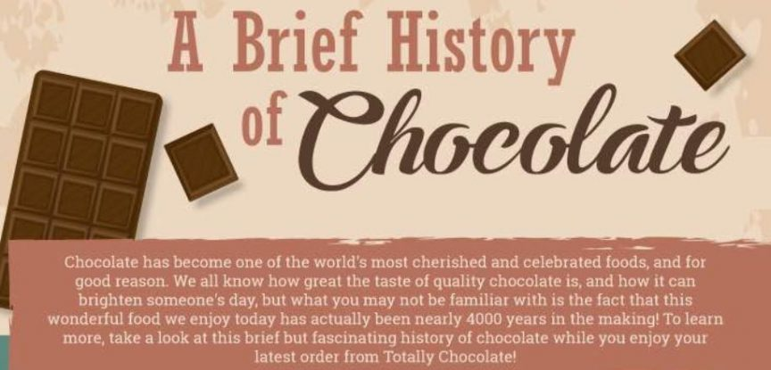 chocolate history summary page